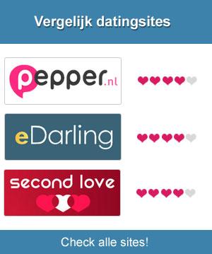 geen teken dating sites headline te zetten op een dating site